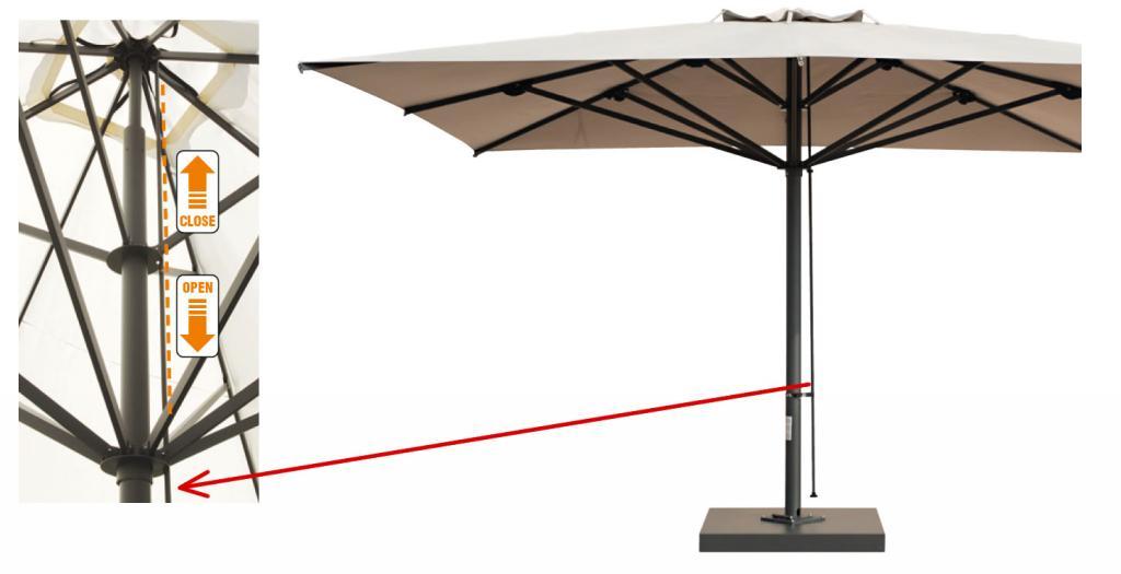 Facile apertura e chiusura dell'ombrellone gigante capri 4x4m 5x5m 6x6m